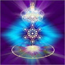 Énergie astrale, élément et carte natale